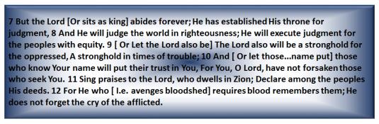 psalms 7